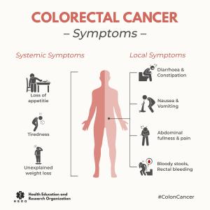 Cancer colon vomissement, Cancer colon vomissement
